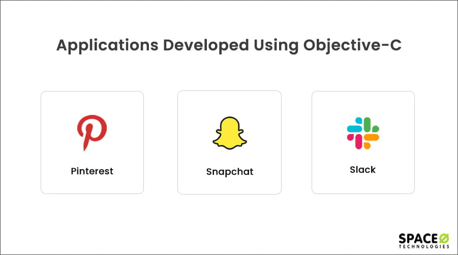 Applications Developed Using Objective-C