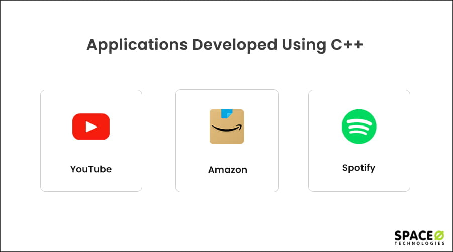 Applications Developed Using C++