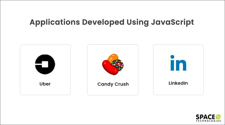 Applications Developed Using JavaScript