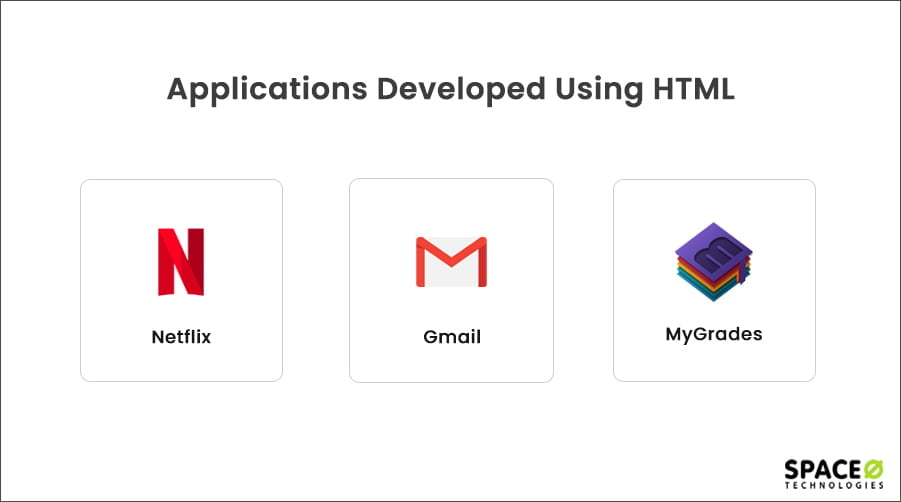 Applications Developed Using HTML