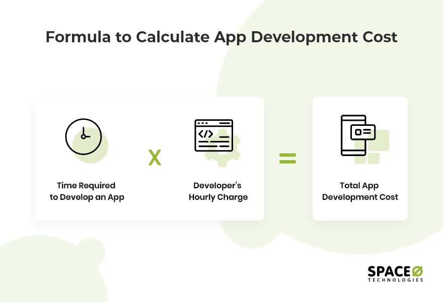 App Development Cost Formula
