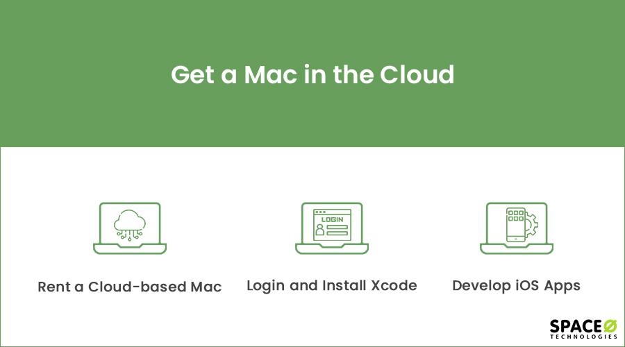 Get a Mac in the Cloud