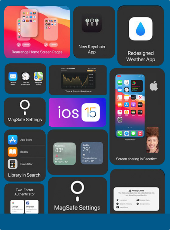 Download PDF of iPhone 15 features