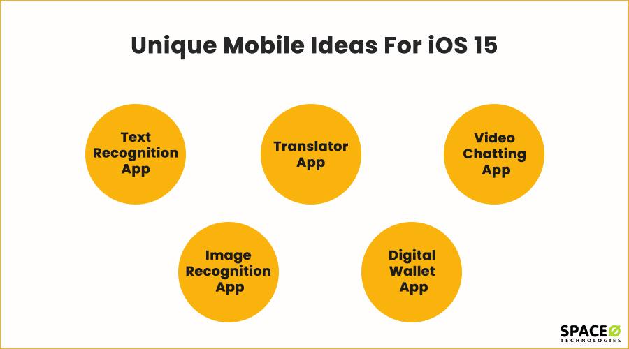 unique mobile ideas for ios 15