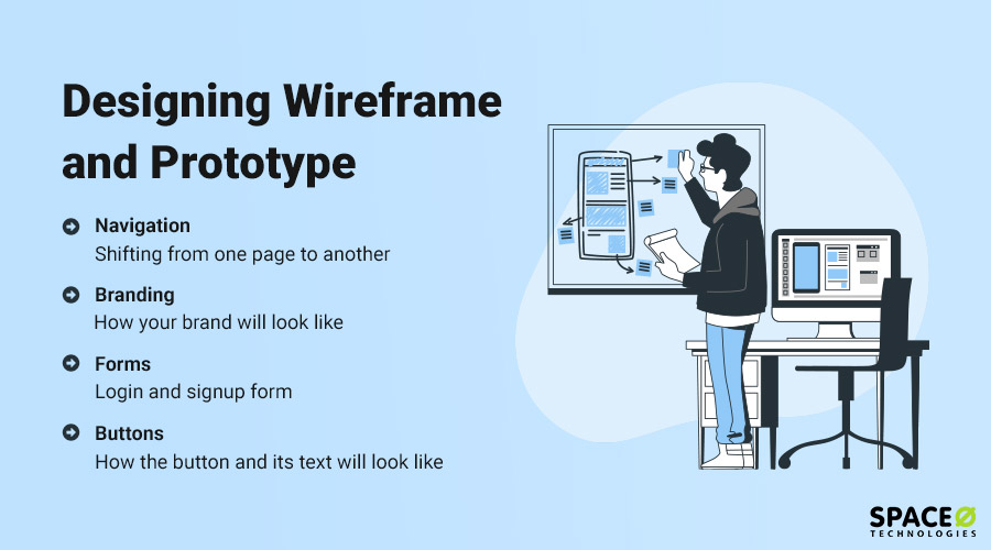 Designing Wireframe and Prototype