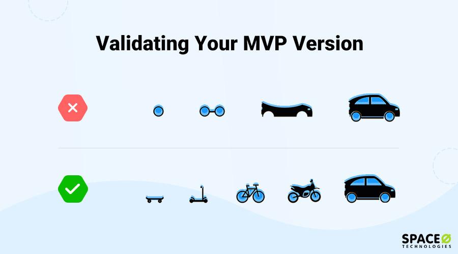 Validating MVP Version
